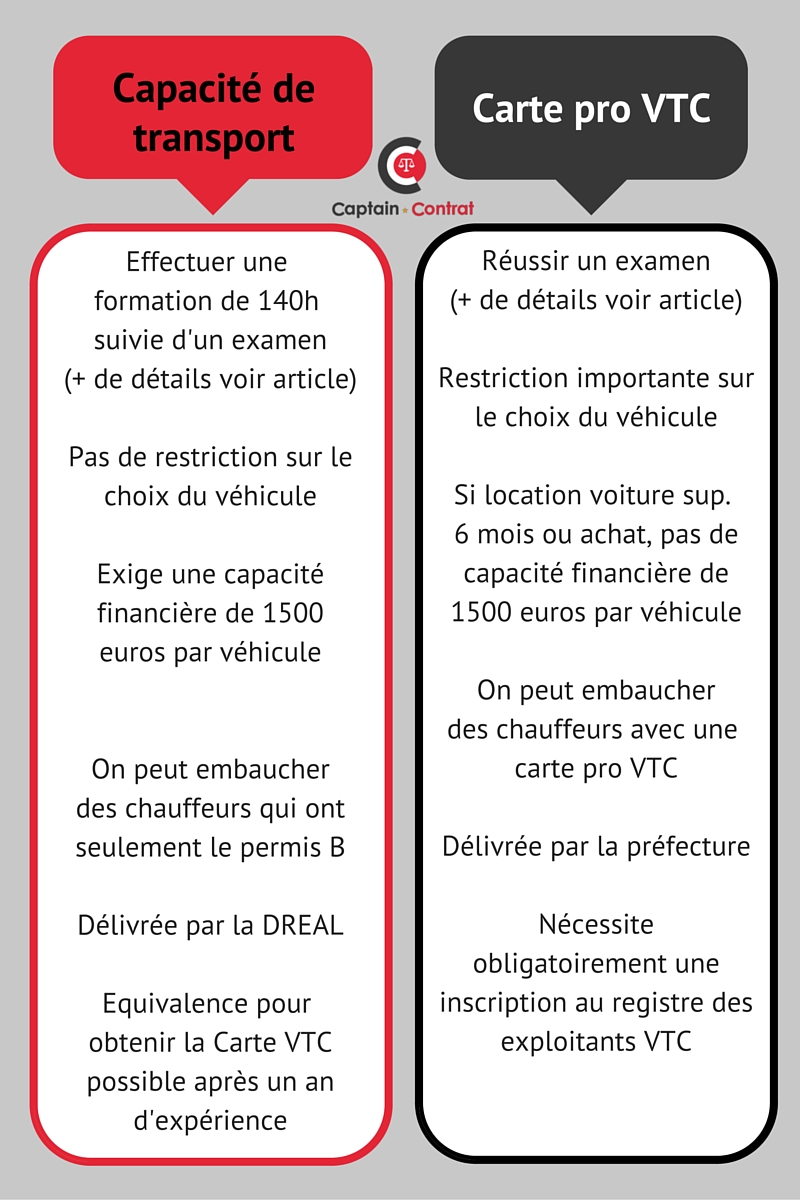 images2Comment-obtenir-la-carte-vtc-2.jpg